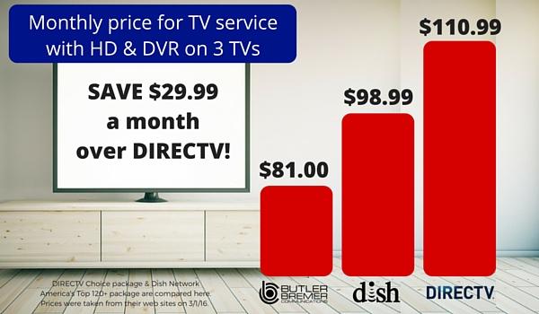 BB TV comparison
